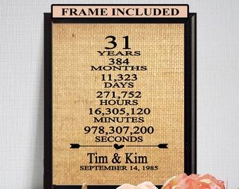 31st Wedding Anniversary/ 25th Anniversary Gift/Wedding Anniversary Gift/ Anniversary Gift for Parents- Parents anniversary gift - gifts