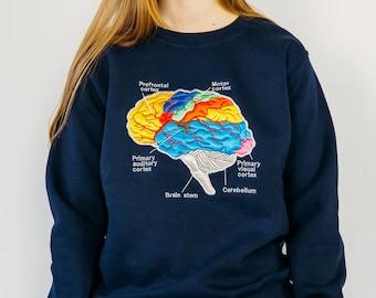 Brain - emboidered hoodie / sweatshirt