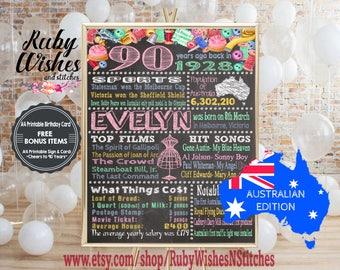 Personalised 90th Birthday 1928 Sewing Themed Chalkboard Printable- Australian