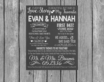 Our Love Story Chalkboard - Wedding/Bridal Shower Personalized Chalkboard - Every Love Story is Beautiful but Ours is My Favorite