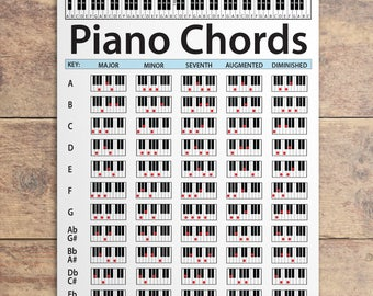 Piano Chord Chart Poster. Educational Handy Guide Chart Print For Keyboard  Music Lessons. #