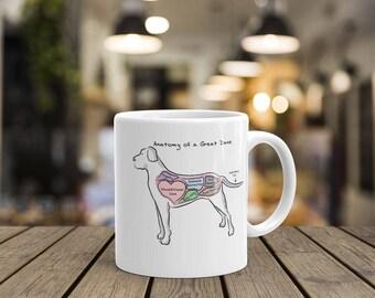 Anatomy of a Great Dane Mug