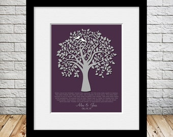 Customized Parent Thank You Print, Bride's Parents Gift, Groom's Parents Gift, Love Bird Wedding Tree Print, Thank You Gift for His Parents