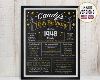 70th Birthday Chalkboard, 1948 Birthday Poster, Back in 1948, 70th Birthday Centerpiece, 70th Birthday Gift, Printable Sign for DIY printing