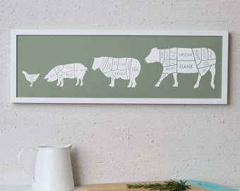 Large Butcher Print - butcher poster - butcher chart - butcher diagram - Long meat cuts print - Gift for Dad - chef gift - kitchen decor