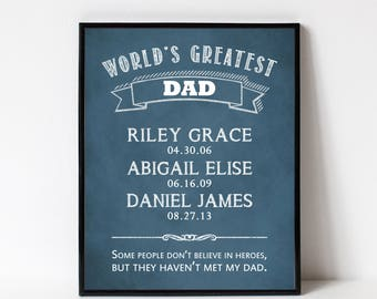 Birthday Gift for Dad, Birthday Gift Dad, Personalized Wall Art Print for Father, Gift for Husband, Custom Names and Birthdays of Children