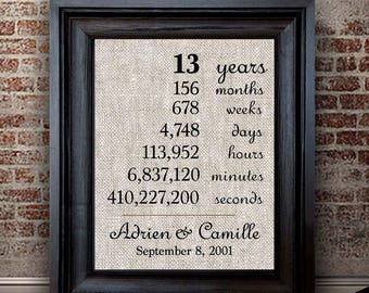13th Anniversary Gift for Men | 13th anniversary For Him | 13 Year Anniversary Gift for Wife | Days Hours Minutes Seconds | Personalized