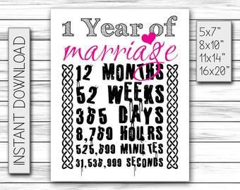 1 Year of Marriage, Wedding Anniversary Gift, Gift for Wife, Pink, 1st Anniversary Gift, Poster, Anniversary Art Printable DIGITAL FILE Only