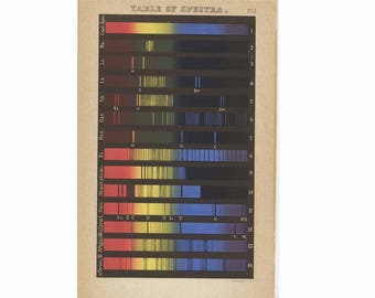 1890 COLOR SPECTRA CHART - antique print of table of spectra original rare antique celestial astronomy print