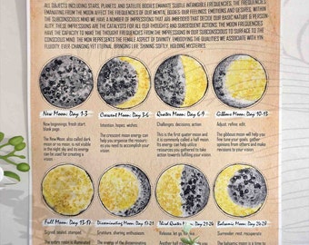 Lunar Phases Poster - Tan, Moon Phases Art