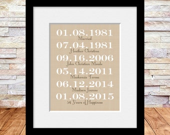 """Parents Anniversary Gift, Important Dates Print, Memorable Family Dates, """"What A Difference A Day Makes"""", Special Dates Print,"""