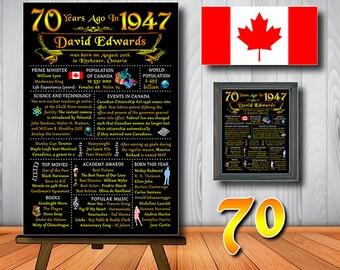 Printable Birthday Facts ~ 1947 birthday etsy