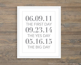 Important Dates Art Print - First Date Engagement Date Wedding Date Numbers Art Print - Personalized Anniversary Gift - Custom Dates Print