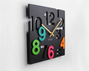 Wall clock Time