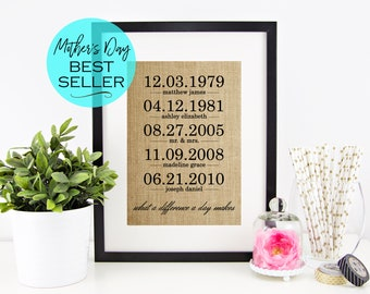 Wife Mothers Day Gift from Husband Personalized Gift for Husband Anniversary Gift for Wife Gifts for Mom Housewarming Gift New Home Gifts