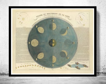 Movements and Phases of the Moon Map 1850