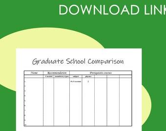 Graduate School Comparison Table (prereq + recommendations)