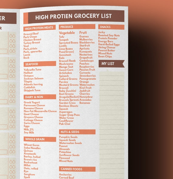 Ideal protein diet meal plan phase 1