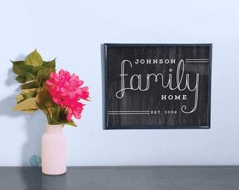 Customizable Family Home Print