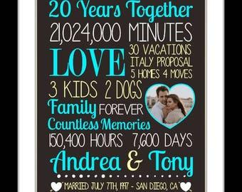 20th Anniversary gift, 20 year wedding anniversary, gift for parents anniversary, twenty year, 15 year, 30 year anniversary gifts, aqul