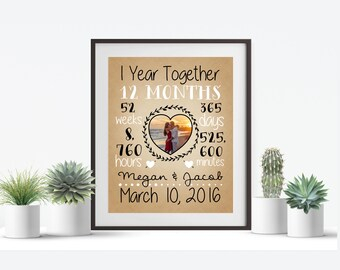 First anniversary together, dating anniversary, 1st girlfriend, one year husband and wife first met, 1 year anniversary gift for boyfriend