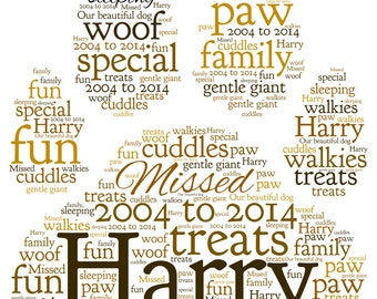 Personalised Word Art - A Paw Print design - A4 Print or Digital File