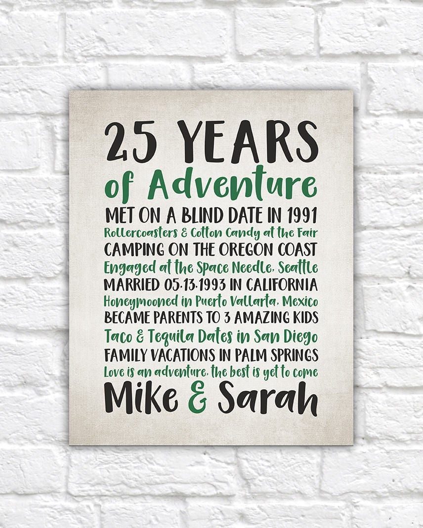 Years Of Adventure Customized Anniversary Word Art Choose Any Year