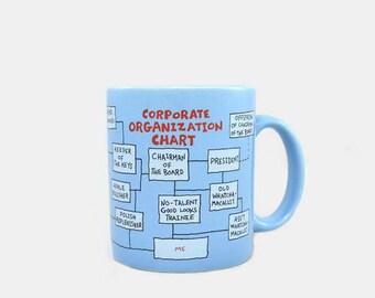 Vintage Mug Corporate Organization Flow Chart Hallmark 1986