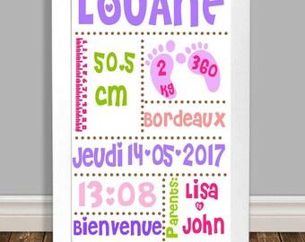 Custom birth, birth, kids baby room painting gift poster