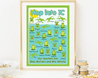 Frogs Classroom Welcome Poster - Teaching Resource - Personalised With Students Names - Classroom Decoration
