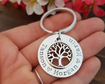 Family Tree Keychain For Grandma | Grandmother Gift | Personalized Mom Key Chain | Mom Key Chain | Gifts For Mom| Mothers Day Gifts For Her