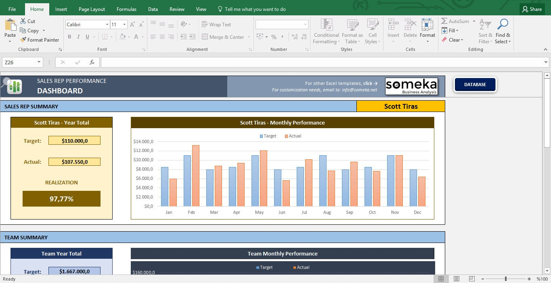 Fantastisch Excel Verkaufs Tracking Vorlage Bilder - Beispiel ...