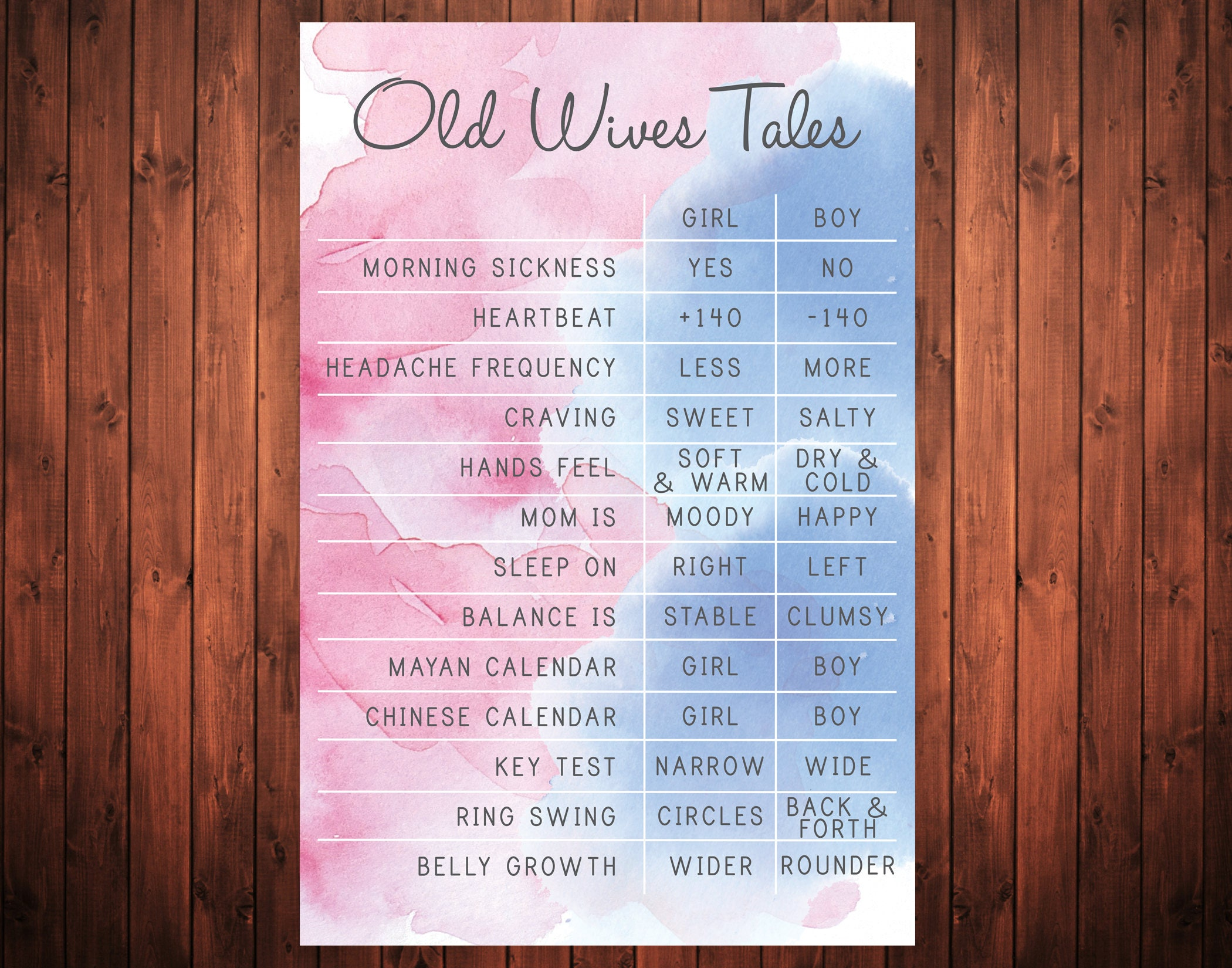 INSTANT DOWNLOAD Gender Reveal Old Wives Tales Diamonds or