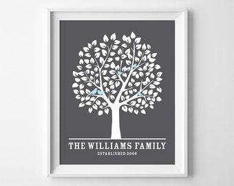 Family Tree Print, Family Tree Wall Art, Custom Family Tree, Family Name Print, Family Art, Grandma Gift, Anniversary Gift, Digital Download