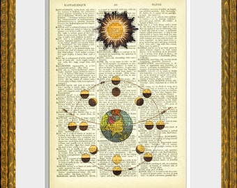 MOON PHASES book page art print - upcycled antique dictionary page with a retooled antique astronomy illustration - interesting wall art
