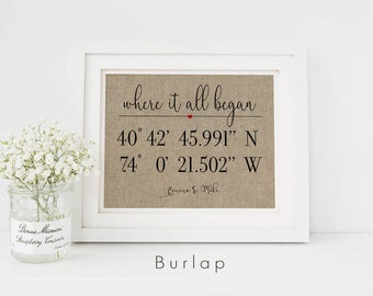 Where It All Began Personalized Fabric Print • Gift for Husband or Wife • Couples Anniversary or Engagement Gift • Gift for Girlfriend