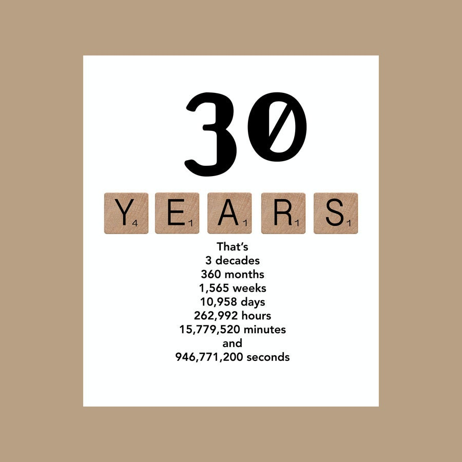 30th Birthday Card Milestone Decade