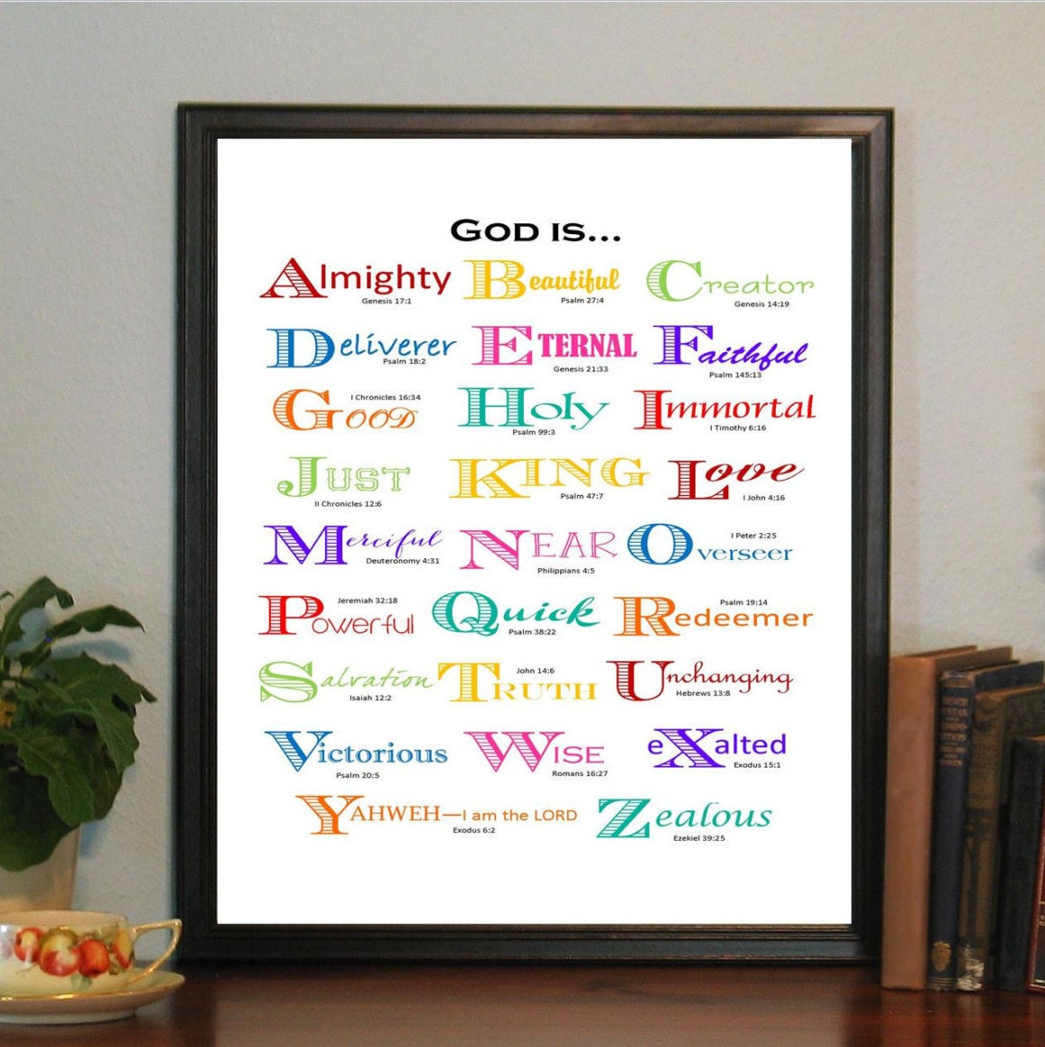 Abcs of god attributes abc bible verses teaching scripture zoom negle Image collections