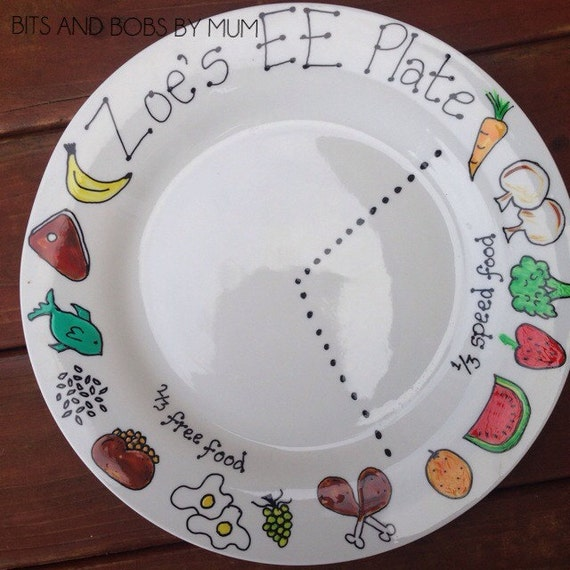 & Personalised diet world slimming portion control dinner plate