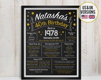 40th Birthday Chalkboard, 40th Birthday Poster, 40th Birthday Centerpiece, 40th Birthday Gift, Printable Sign for DIY printing