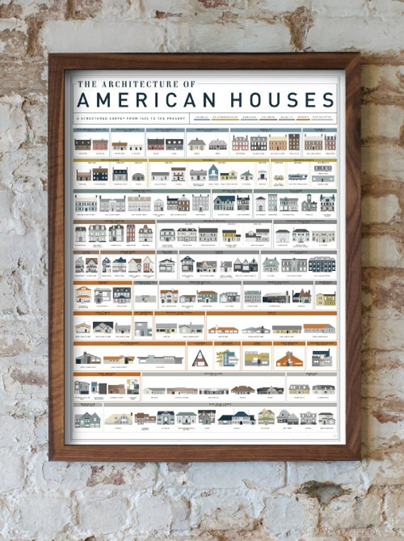 The architecture of american houses for The architecture of american houses