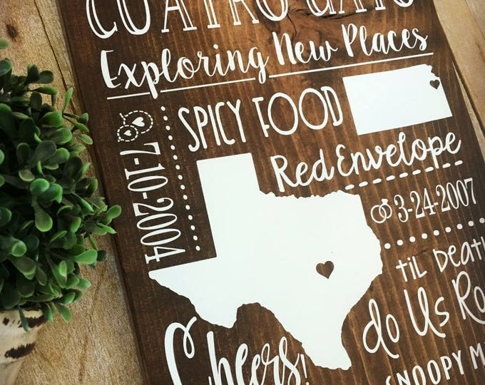 Texas Subway Art, 10th Anniversary, Love Story Board, Important Dates Sign, Gifts for Husband