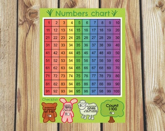 Printable Numbers Chart, Numbers 1 to 100, Counting, Printable Numbers, 100 Number Grid Printable, Numbers Poster-Animal Series
