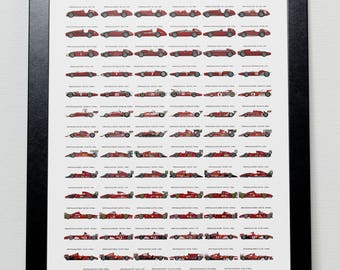 The Evolution of Ferrari Poster Updated for 2017