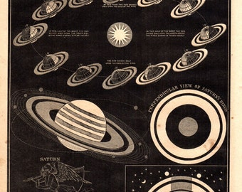 1848 Saturn Astronomy Print Science Space Planets Stars Celestial Vintage Astronomy Print