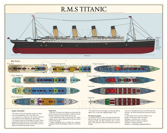 Titanic poster ship blueprint rms titanic print industrial titanic poster ship blueprint rms titanic print industrial home decor boys boat art boys wall decor boys ship print malvernweather Image collections