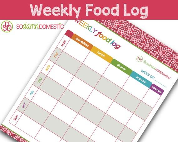 Refreshing image in printable weekly food log