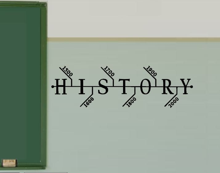 History Classroom Decor ~ History classroom decals teacher decorations