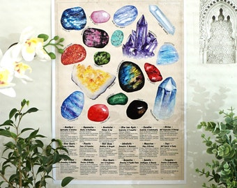 Crystal Poster (Meanings & Qualities), Crystal Chart, Gem Art, Mineral Art