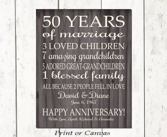 50 Year Wedding Anniversary Gift Ideas For Parents: All Because Two People Fell In Love Sign 50th Anniversary Gift
